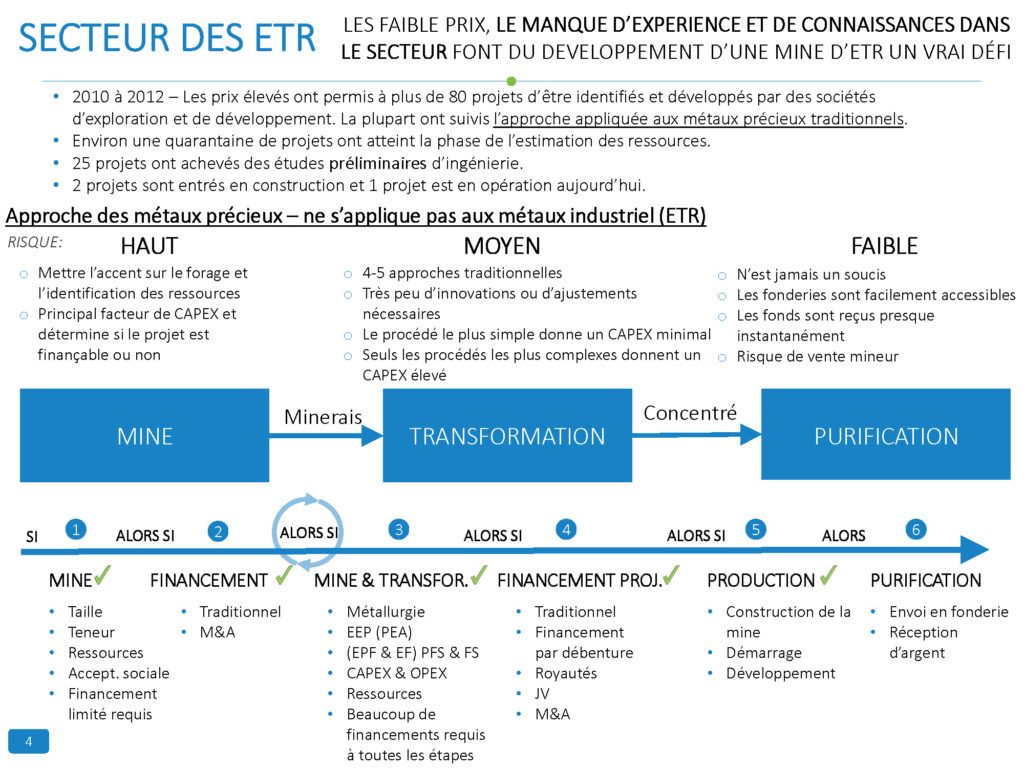web_final_fr_page_04